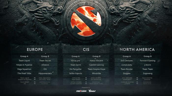 Chongqing Groups and Teams.