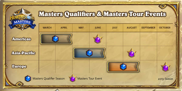 Masters Qualifiers and Main Events.