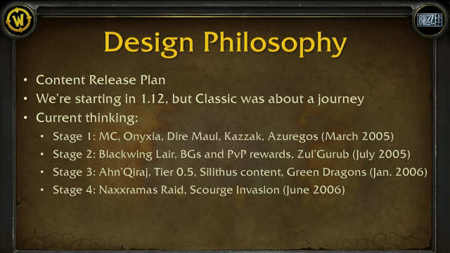 Blizzard's content plan for the new release of WoW Classic.